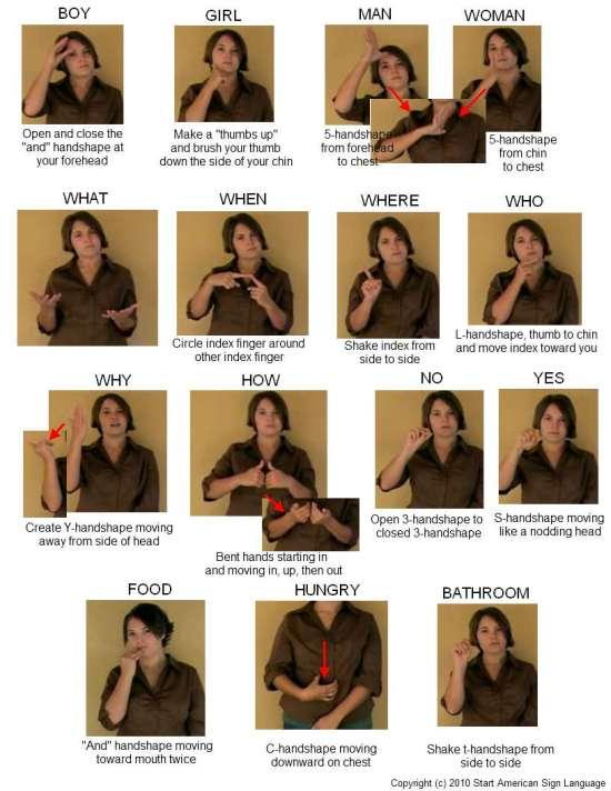 free sign language chart