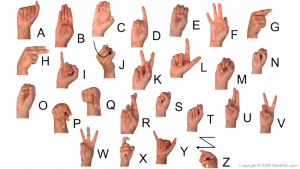 american sign language alphabet wallpaper