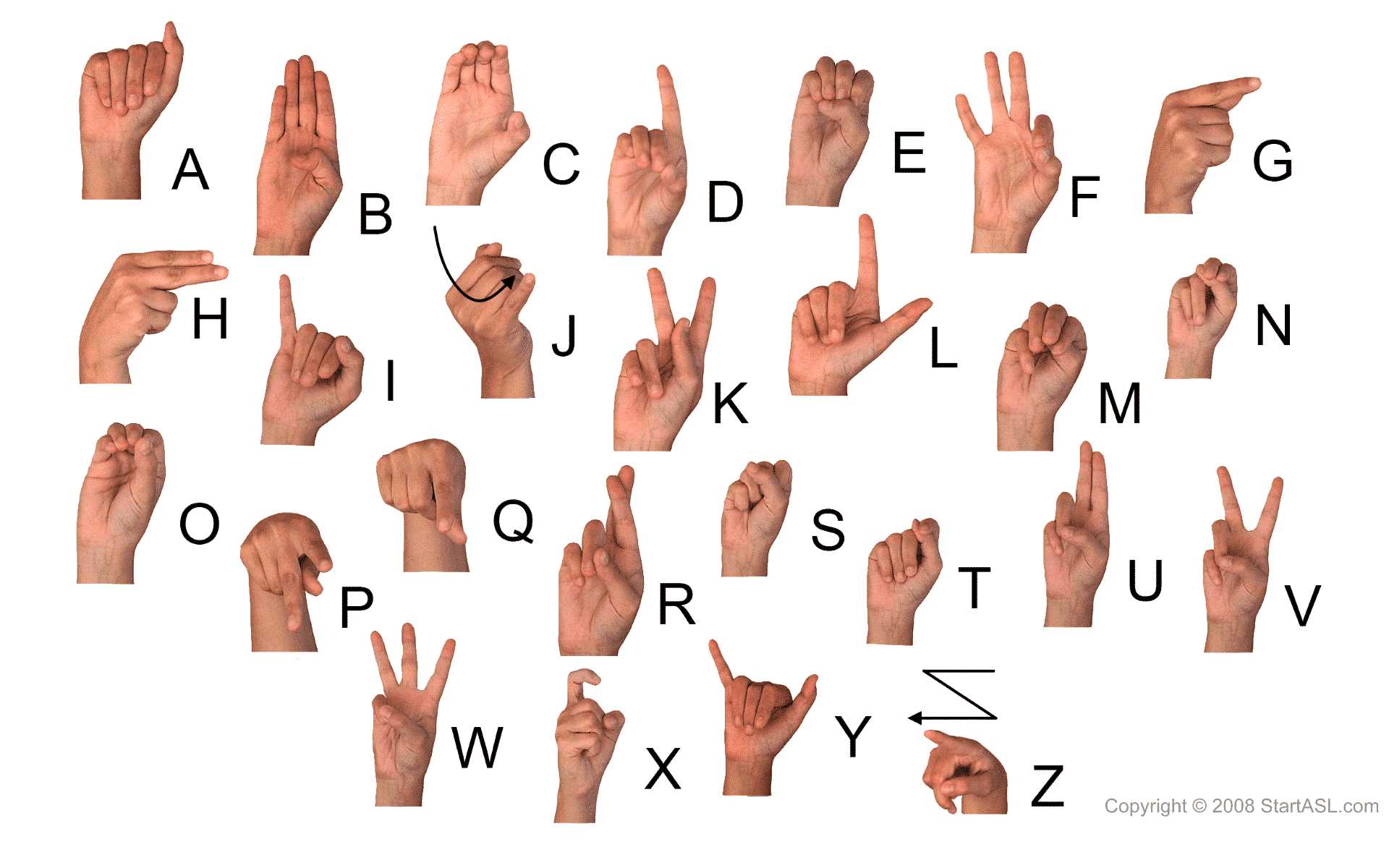 photo about Sign Language Alphabet Printable Flash Cards named Indicator Language Alphabet 6 Absolutely free Downloads in the direction of Find out it Instant